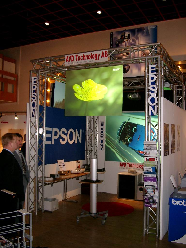 360 projection screen - Dual film