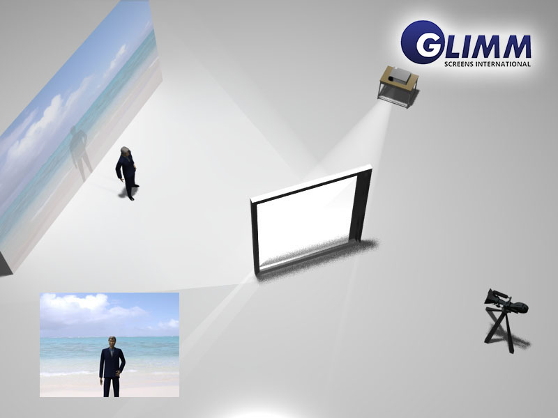 Glimm Projection technology explained